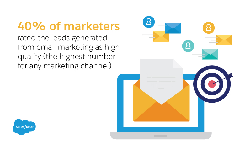 29 Reasons to Use Email Marketing (As Told by Small Business Owners)